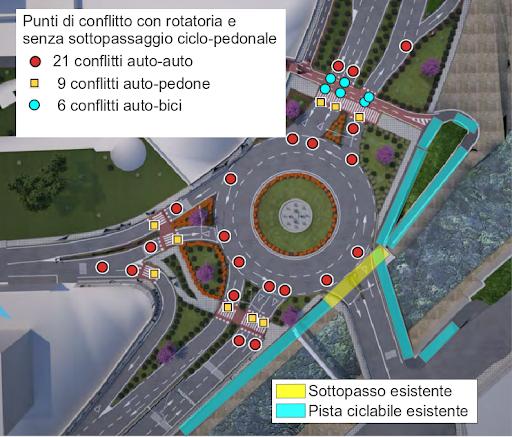 unnamed 3 Fiab: collegare il parco di Molentargius alla città. La proposta